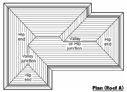 Roofing plan view drawings endo truss for Roof plan drawing